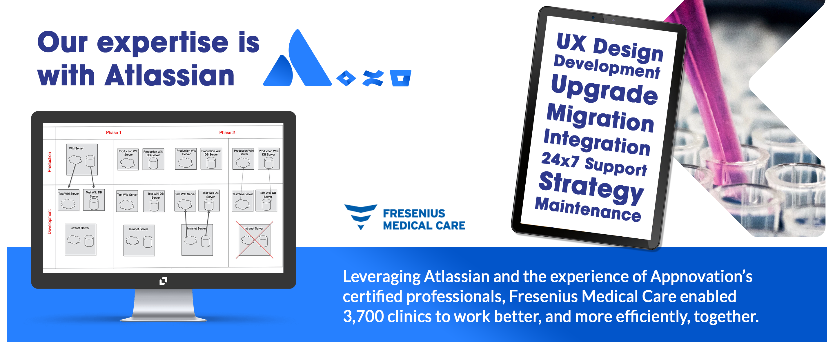 atlassian pricing, atlassian cost, atlassian products