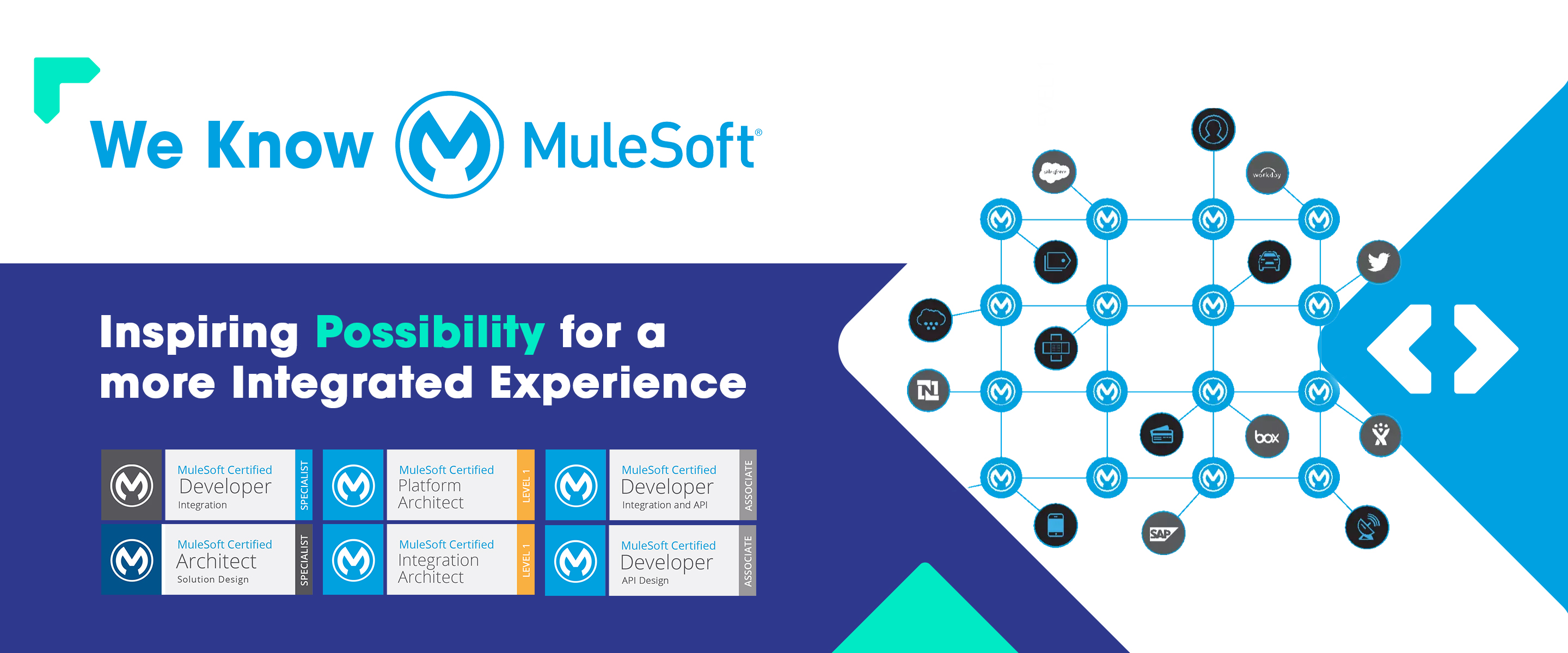 mulesoft integration, mulesoft integrators, mulesoft integrate