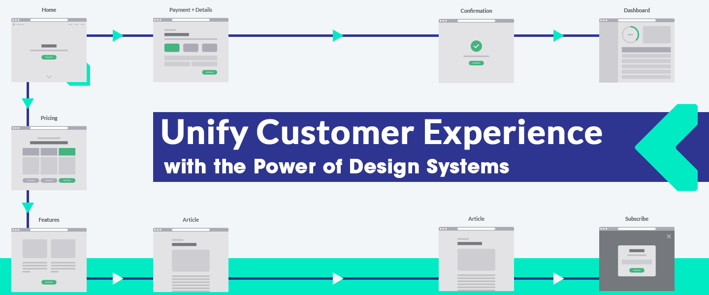 Unify Customer Experience with the Power of Design Systems