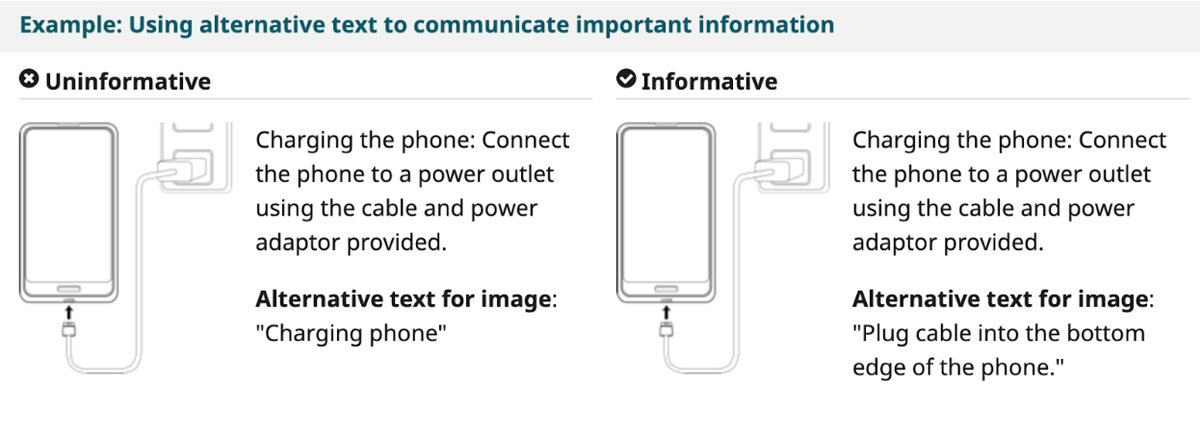 Use alternative text to communicate important information